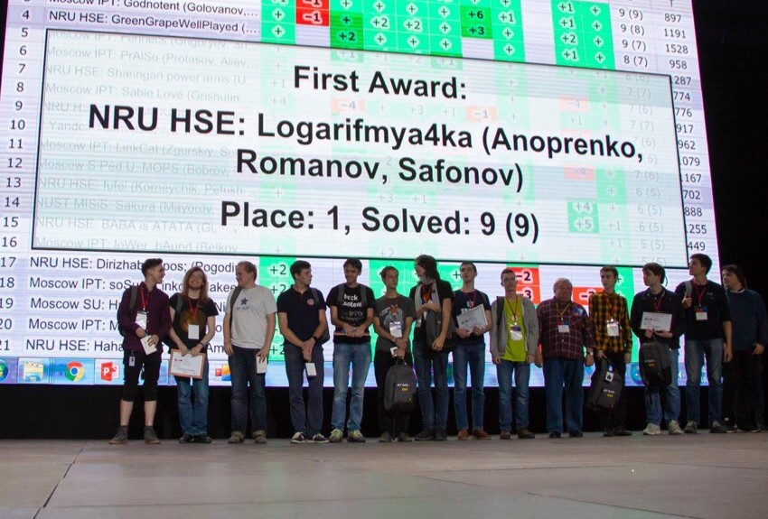 Ten HSE Teams Advance to Semifinal in World Programming Championship